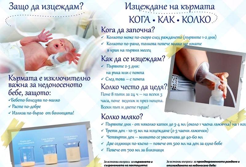 На вниманието на родителите на близнаци и на преждевременно родени бебета!