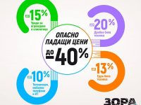 """""""Oпасно падащи цени"""" четири дни в магазин ЗОРА в Панорама мол Плевен!"""