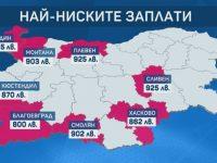 Плевен сред областите с най-ниски доходи в страната
