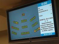 Съветниците приеха Бюджет 2020 на Община Плевен